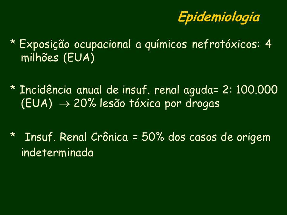 Metodologia Diagnóstica Exames laboratoriais EAS, creatinina e ureia séricas (TFG), clearence de creatinina ou inulina Avaliação da função tubular: capacidade de concentração e acidificação da urina.