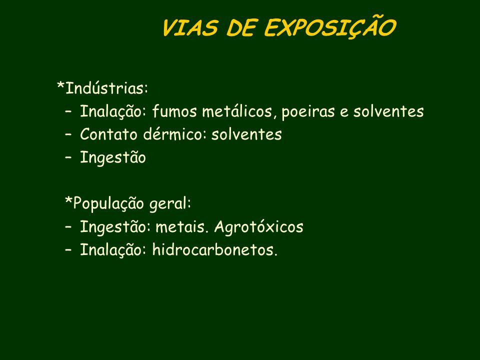 Nefrotoxinas Ação tóxica direta Efeito: condições de exposição (dose e duração) Propriedades toxicológicas.