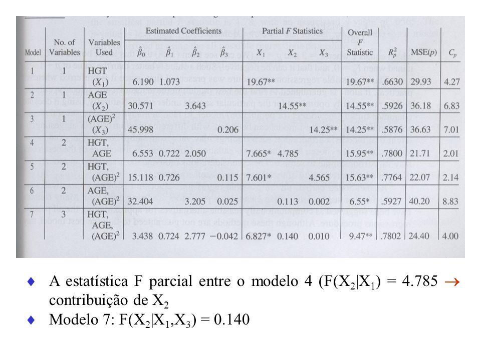 A estatística F parcial entre o modelo 4 (F(X 2 |X 1 ) = 4.785 contribuição de X 2 Modelo 7: F(X 2 |X 1,X 3 ) = 0.140