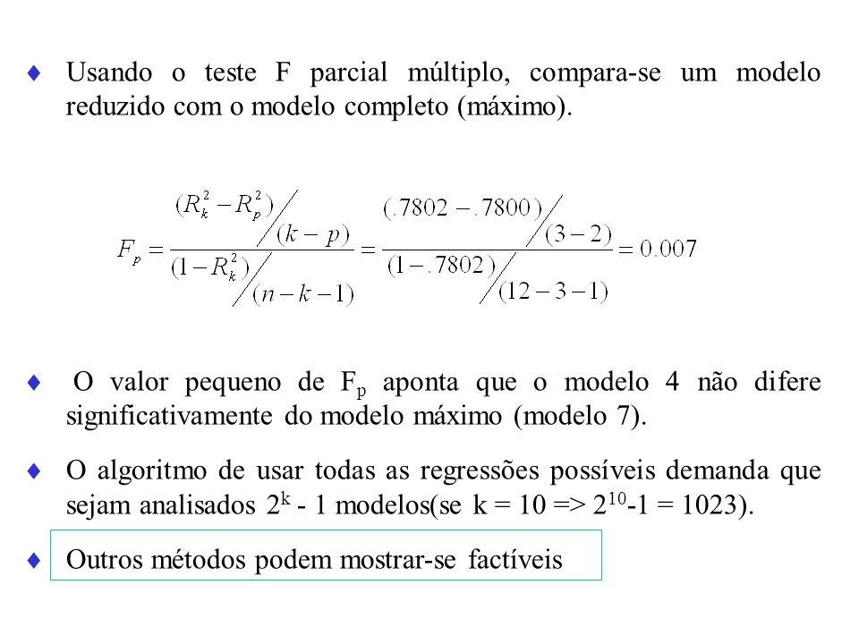 Usando o teste F parcial múltiplo, compara-se um modelo reduzido com o modelo completo (máximo). O valor pequeno de F p aponta que o modelo 4 não dife