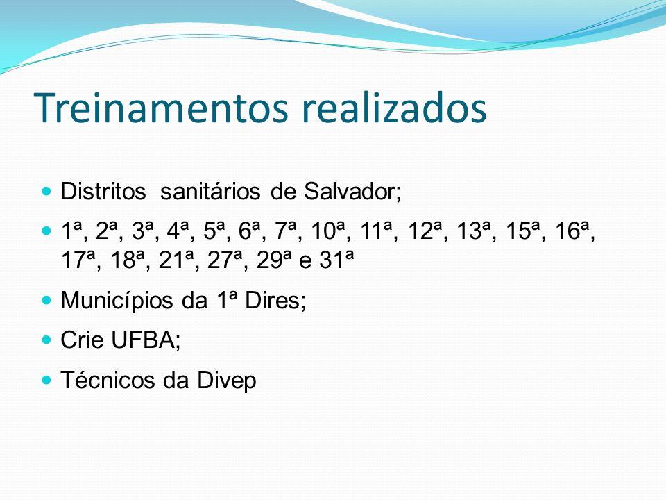 Treinamentos realizados Distritos sanitários de Salvador; 1ª, 2ª, 3ª, 4ª, 5ª, 6ª, 7ª, 10ª, 11ª, 12ª, 13ª, 15ª, 16ª, 17ª, 18ª, 21ª, 27ª, 29ª e 31ª Municípios da 1ª Dires; Crie UFBA; Técnicos da Divep