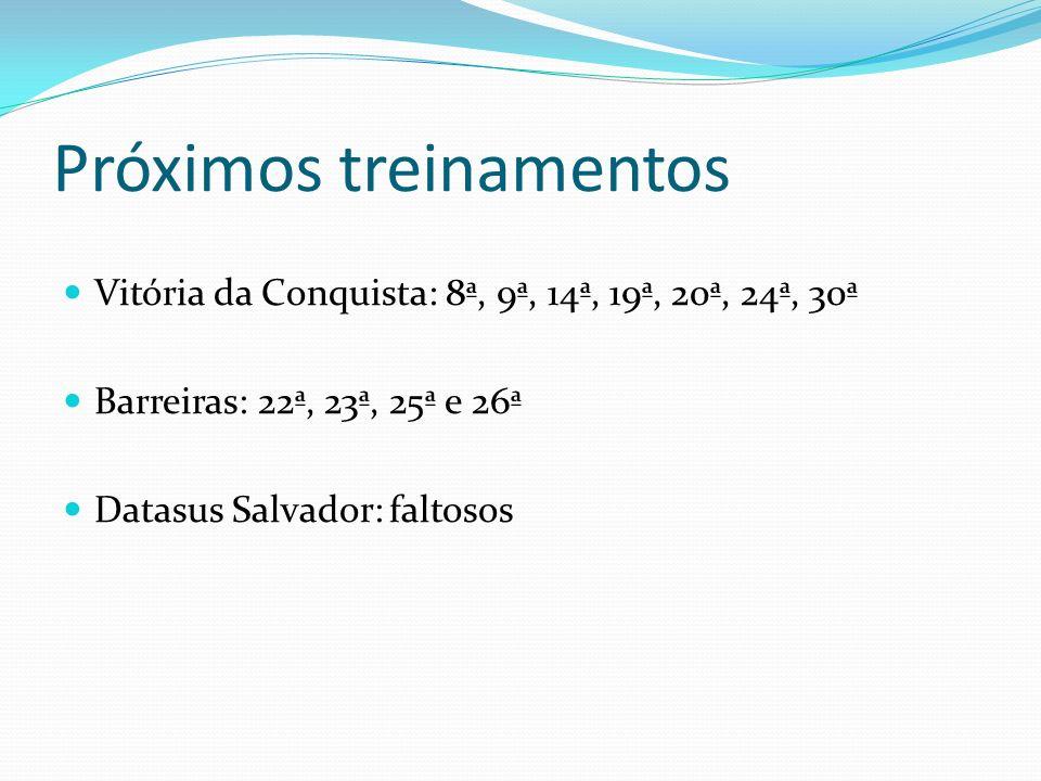 Próximos treinamentos Vitória da Conquista: 8ª, 9ª, 14ª, 19ª, 20ª, 24ª, 30ª Barreiras: 22ª, 23ª, 25ª e 26ª Datasus Salvador: faltosos
