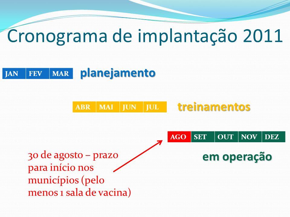 Cronograma de implantação 2011 30 de agosto – prazo para início nos municípios (pelo menos 1 sala de vacina) JANFEVMAR planejamento AGOSETOUTNOVDEZ ABRMAIJUNJULtreinamentos em operação