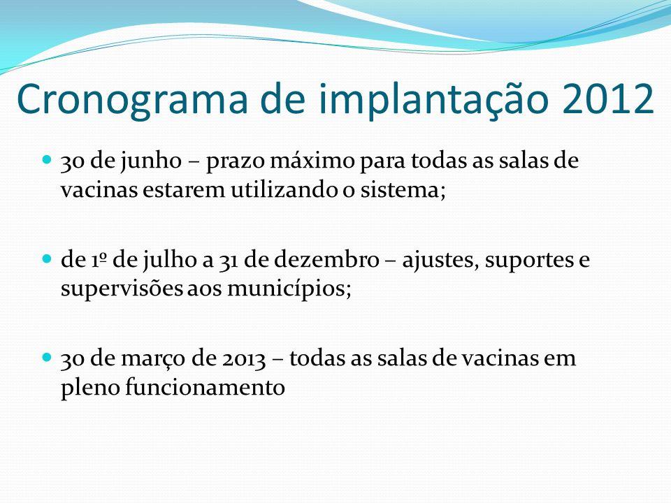 Cronograma de implantação 2012 30 de junho – prazo máximo para todas as salas de vacinas estarem utilizando o sistema; de 1º de julho a 31 de dezembro – ajustes, suportes e supervisões aos municípios; 30 de março de 2013 – todas as salas de vacinas em pleno funcionamento