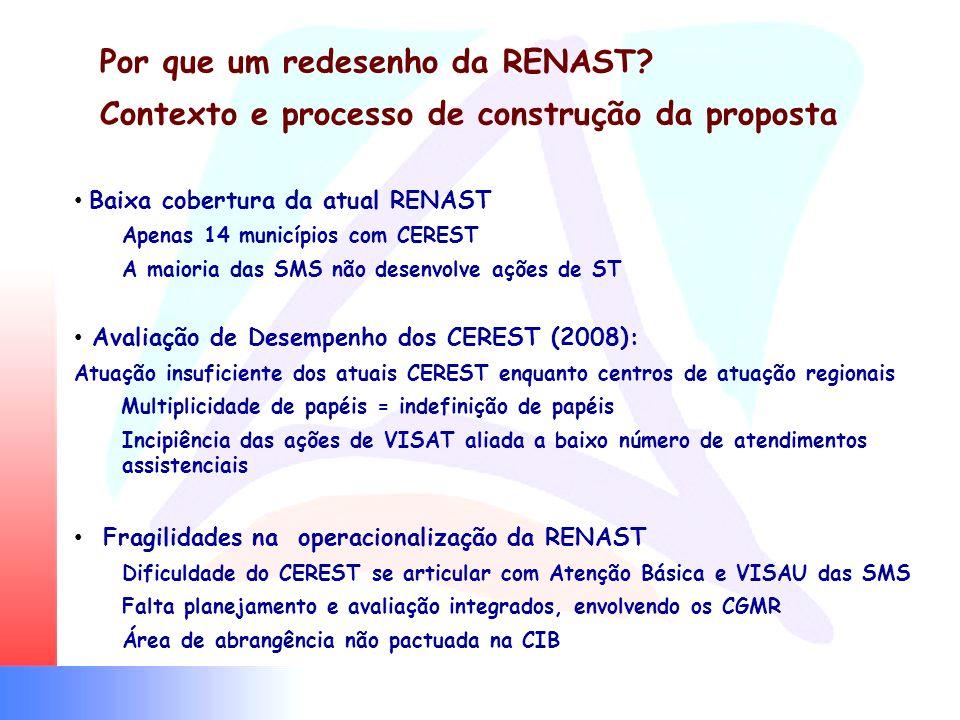 Por que um redesenho da RENAST? Contexto e processo de construção da proposta Baixa cobertura da atual RENAST Apenas 14 municípios com CEREST A maiori
