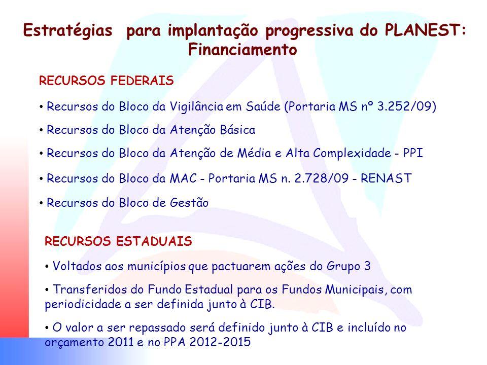 Estratégias para implantação progressiva do PLANEST: Financiamento RECURSOS FEDERAIS Recursos do Bloco da Vigilância em Saúde (Portaria MS nº 3.252/09