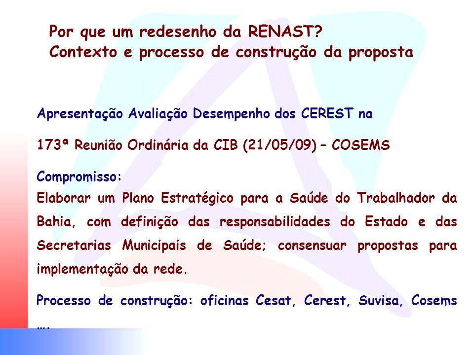 Por que um redesenho da RENAST? Contexto e processo de construção da proposta Apresentação Avaliação Desempenho dos CEREST na 173ª Reunião Ordinária d