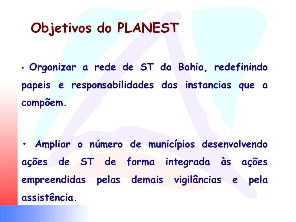 Objetivos do PLANEST Organizar a rede de ST da Bahia, redefinindo papeis e responsabilidades das instancias que a compõem. Ampliar o número de municíp