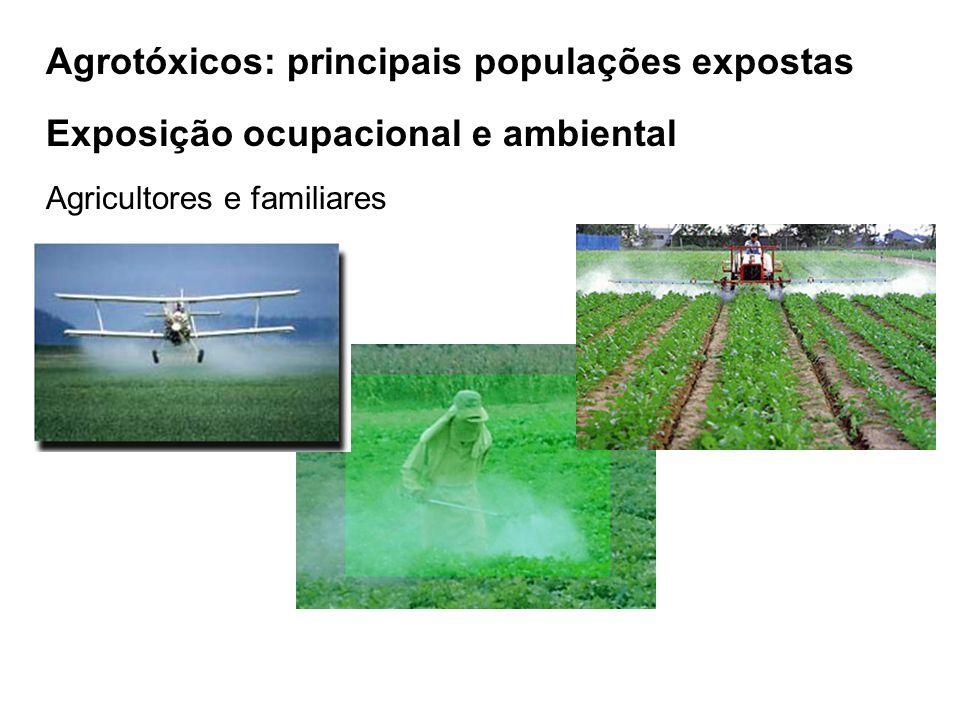 Agrotóxicos: principais populações expostas Exposição ocupacional e ambiental Agricultores e familiares
