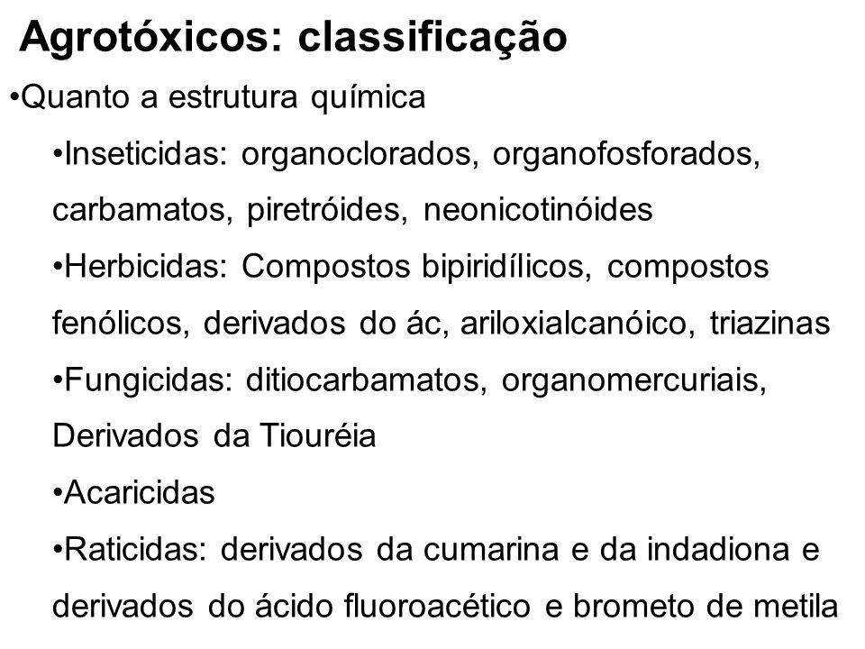 Quanto a estrutura química Inseticidas: organoclorados, organofosforados, carbamatos, piretróides, neonicotinóides Herbicidas: Compostos bipiridílicos, compostos fenólicos, derivados do ác, ariloxialcanóico, triazinas Fungicidas: ditiocarbamatos, organomercuriais, Derivados da Tiouréia Acaricidas Raticidas: derivados da cumarina e da indadiona e derivados do ácido fluoroacético e brometo de metila Agrotóxicos: classificação