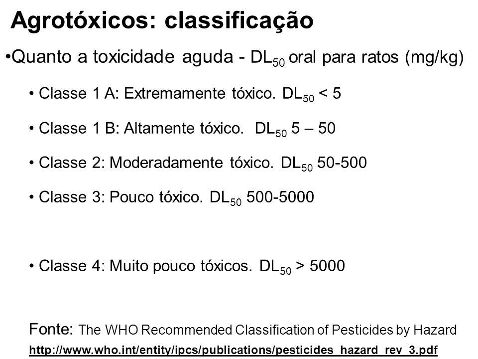 Agrotóxicos: principais populações expostas Exposição ocupacional e ambiental Aplicadores urbanos (dedetização desinsetização) XXXXX