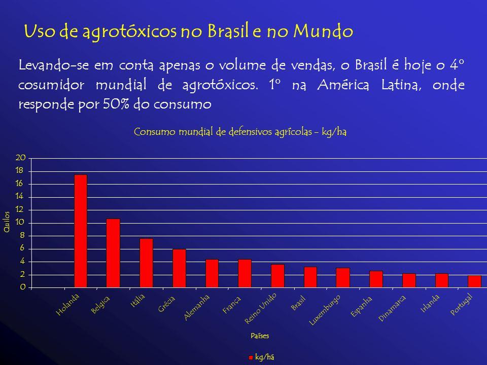 Uso de agrotóxicos no Brasil e no Mundo Levando-se em conta apenas o volume de vendas, o Brasil é hoje o 4 cosumidor mundial de agrotóxicos. 1 na Amér
