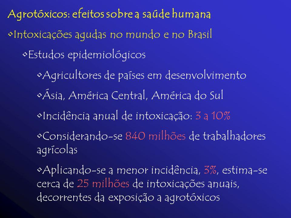 Agrotóxicos: efeitos sobre a saúde humana Intoxicações agudas no mundo e no Brasil Estudos epidemiológicos Agricultores de países em desenvolvimento Á