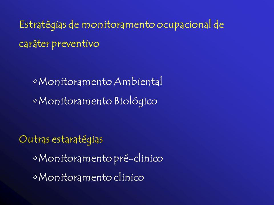 Estratégias de monitoramento ocupacional de caráter preventivo Monitoramento Ambiental Monitoramento Biológico Outras estaratégias Monitoramento pré-c