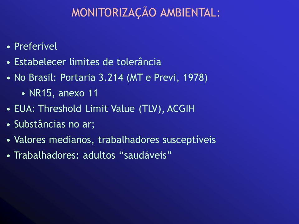 MONITORIZAÇÃO AMBIENTAL: Preferível Estabelecer limites de tolerância No Brasil: Portaria 3.214 (MT e Previ, 1978) NR15, anexo 11 EUA: Threshold Limit