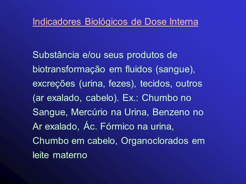Indicadores Biológicos de Dose Interna Substância e/ou seus produtos de biotransformação em fluidos (sangue), excreções (urina, fezes), tecidos, outro