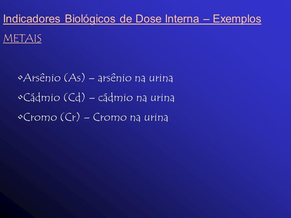 Indicadores Biológicos de Dose Interna – Exemplos METAIS Arsênio (As) – arsênio na urina Cádmio (Cd) – cádmio na urina Cromo (Cr) – Cromo na urina
