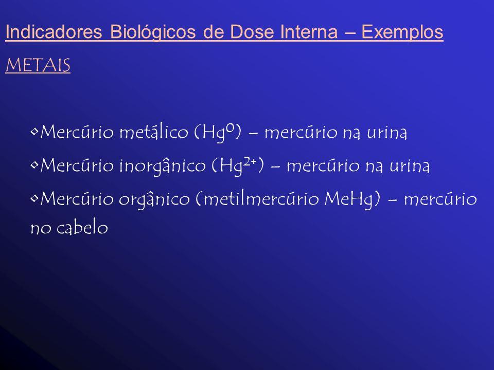 Indicadores Biológicos de Dose Interna – Exemplos METAIS Mercúrio metálico (Hg 0 ) – mercúrio na urina Mercúrio inorgânico (Hg 2+ ) – mercúrio na urin