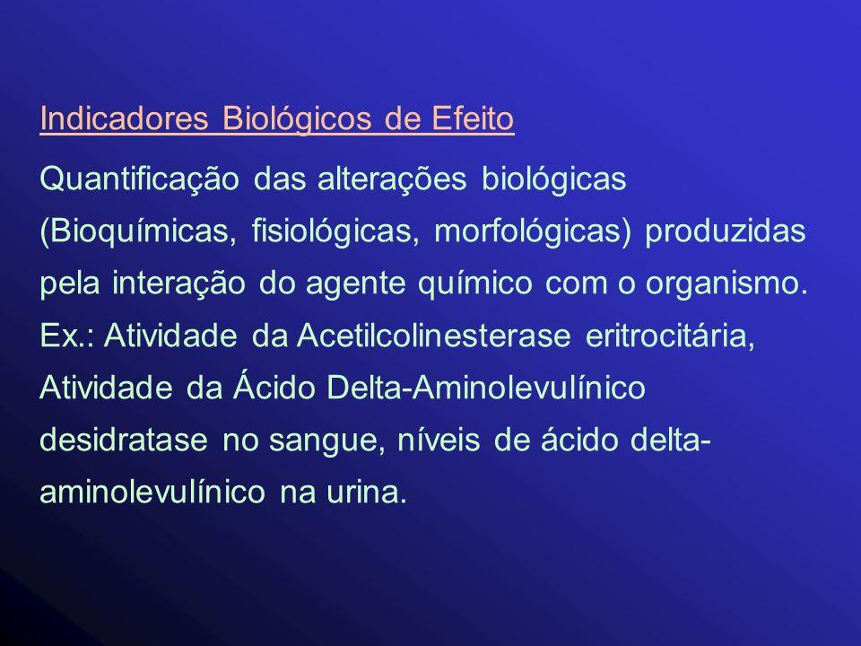 Indicadores Biológicos de Efeito Quantificação das alterações biológicas (Bioquímicas, fisiológicas, morfológicas) produzidas pela interação do agente