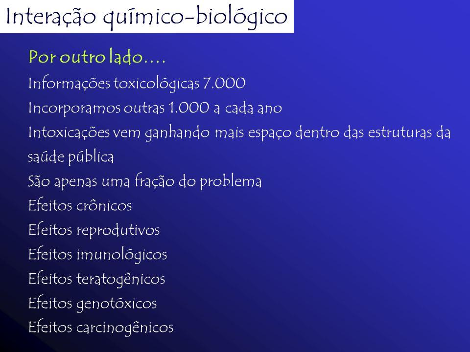 Indicadores Biológicos de Efeito Quantificação das alterações biológicas (Bioquímicas, fisiológicas, morfológicas) produzidas pela interação do agente químico com o organismo.