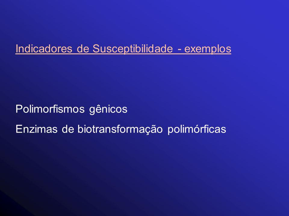 Indicadores de Susceptibilidade - exemplos Polimorfismos gênicos Enzimas de biotransformação polimórficas