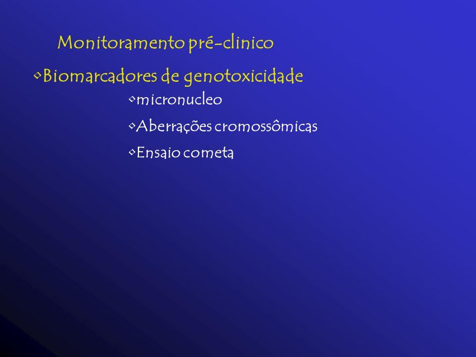 Monitoramento pré-clinico Biomarcadores de genotoxicidade micronucleo Aberrações cromossômicas Ensaio cometa