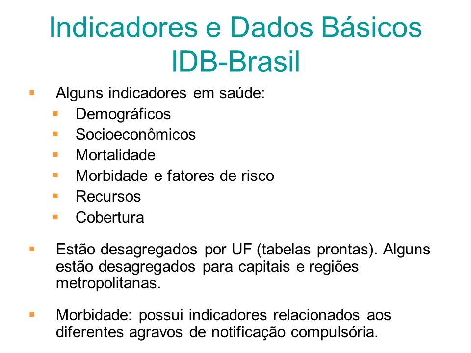 Indicadores e Dados Básicos IDB-Brasil Alguns indicadores em saúde: Demográficos Socioeconômicos Mortalidade Morbidade e fatores de risco Recursos Cob