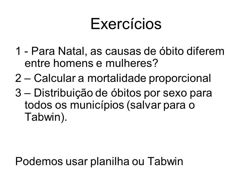 Exercícios 1 - Para Natal, as causas de óbito diferem entre homens e mulheres? 2 – Calcular a mortalidade proporcional 3 – Distribuição de óbitos por