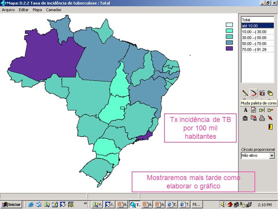 Mostraremos mais tarde como elaborar o gráfico Tx incidência de TB por 100 mil habitantes