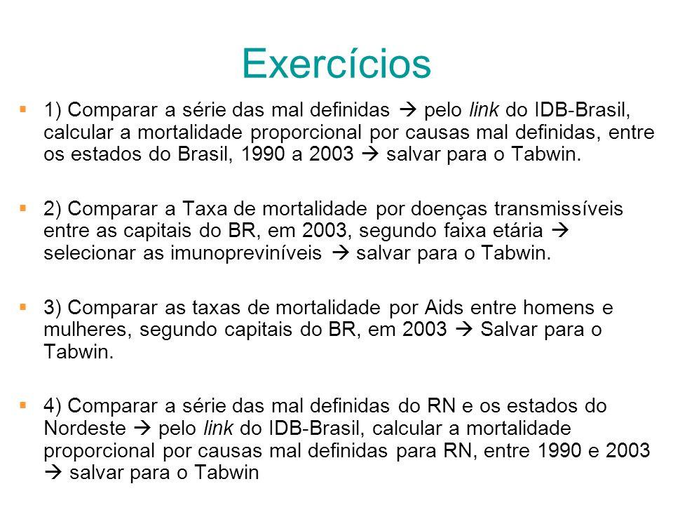 Exercícios 1) Comparar a série das mal definidas pelo link do IDB-Brasil, calcular a mortalidade proporcional por causas mal definidas, entre os estad