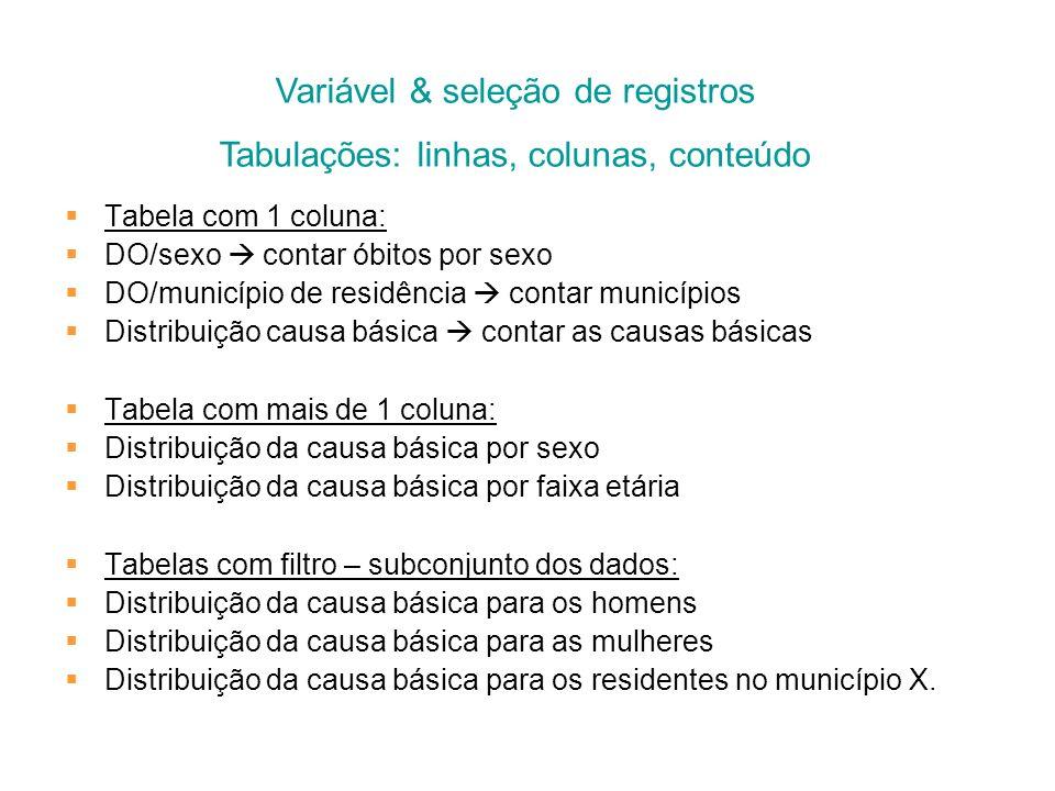 Tabela com 1 coluna: DO/sexo contar óbitos por sexo DO/município de residência contar municípios Distribuição causa básica contar as causas básicas Ta
