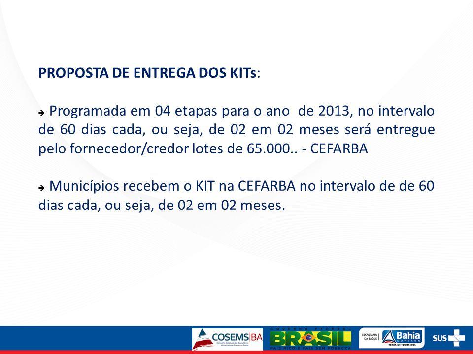 PROPOSTA DE ENTREGA DOS KITs: Programada em 04 etapas para o ano de 2013, no intervalo de 60 dias cada, ou seja, de 02 em 02 meses será entregue pelo