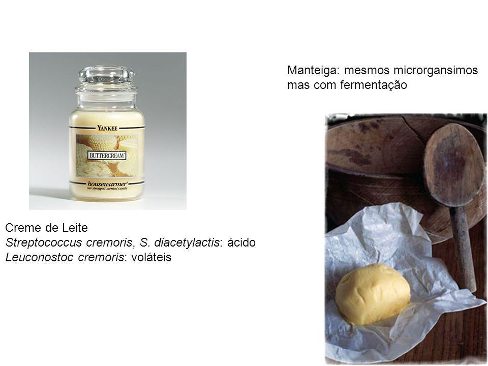 Creme de Leite Streptococcus cremoris, S. diacetylactis: ácido Leuconostoc cremoris: voláteis Manteiga: mesmos microrgansimos mas com fermentação