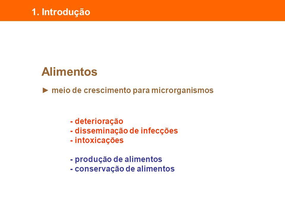 Alimentos meio de crescimento para microrganismos - deterioração - disseminação de infecções - intoxicações - produção de alimentos - conservação de alimentos 1.