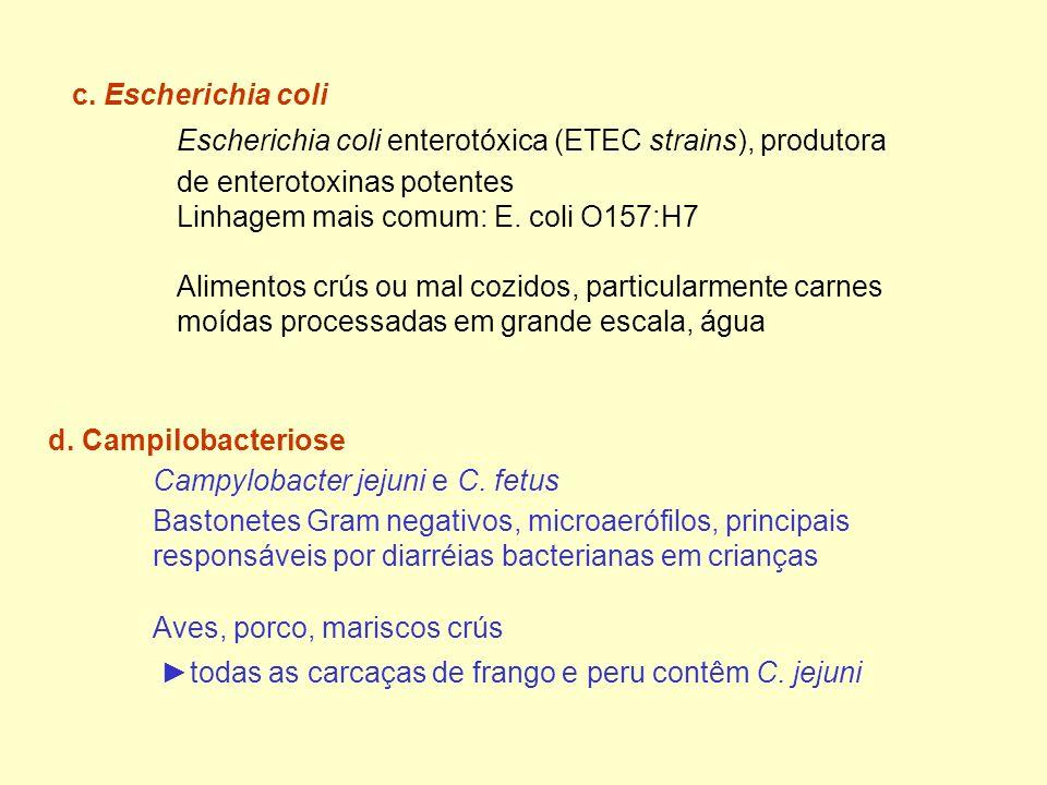 c. Escherichia coli Escherichia coli enterotóxica (ETEC strains), produtora de enterotoxinas potentes Linhagem mais comum: E. coli O157:H7 Alimentos c