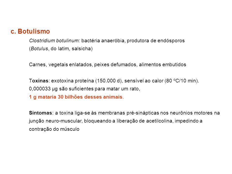 c. Botulismo Clostridium botulinum: bactéria anaeróbia, produtora de endósporos (Botulus, do latim, salsicha) Carnes, vegetais enlatados, peixes defum