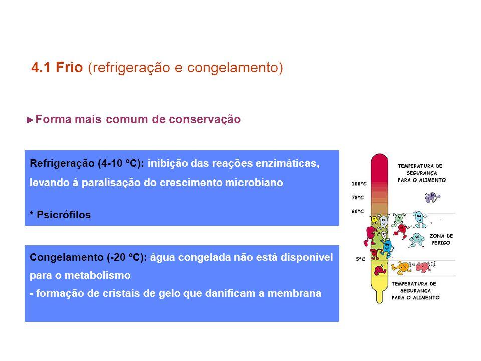 Forma mais comum de conservação Refrigeração (4-10 ºC): inibição das reações enzimáticas, levando à paralisação do crescimento microbiano * Psicrófilo