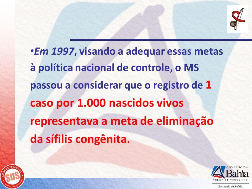 Em 1997, visando a adequar essas metas à política nacional de controle, o MS passou a considerar que o registro de 1 caso por 1.000 nascidos vivos rep