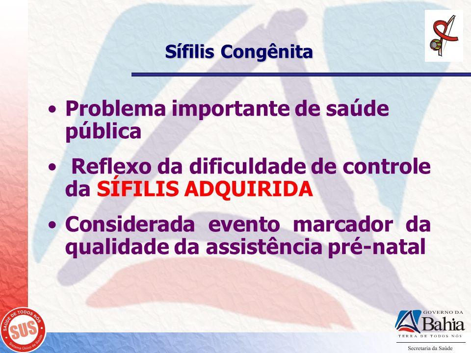 Problema importante de saúde pública Reflexo da dificuldade de controle da SÍFILIS ADQUIRIDA Considerada evento marcador da qualidade da assistência p