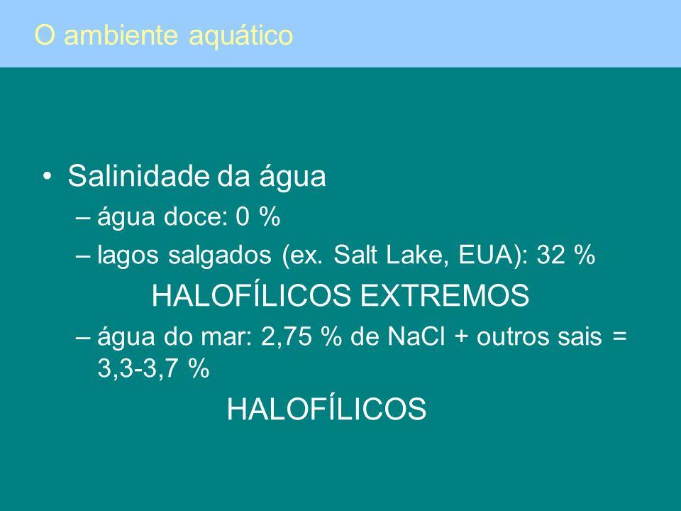 Salinidade da água –água doce: 0 % –lagos salgados (ex. Salt Lake, EUA): 32 % HALOFÍLICOS EXTREMOS –água do mar: 2,75 % de NaCl + outros sais = 3,3-3,