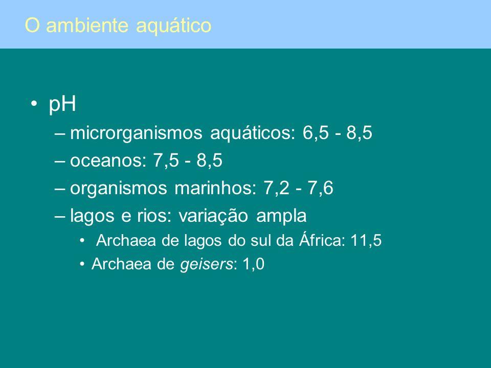 pH –microrganismos aquáticos: 6,5 - 8,5 –oceanos: 7,5 - 8,5 –organismos marinhos: 7,2 - 7,6 –lagos e rios: variação ampla Archaea de lagos do sul da Á