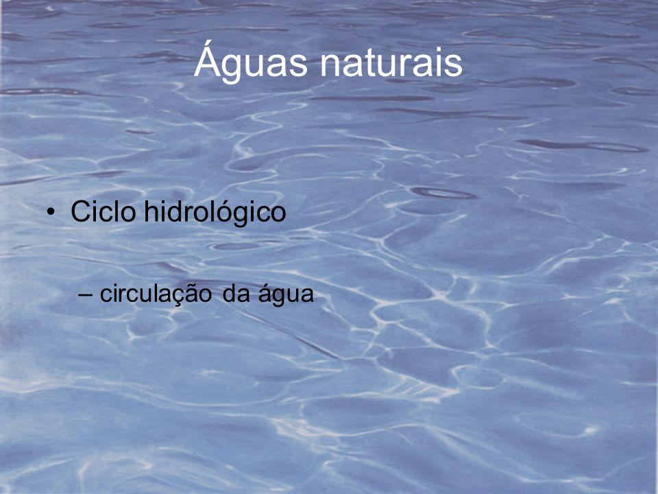 Águas naturais Ciclo hidrológico – circulação da água