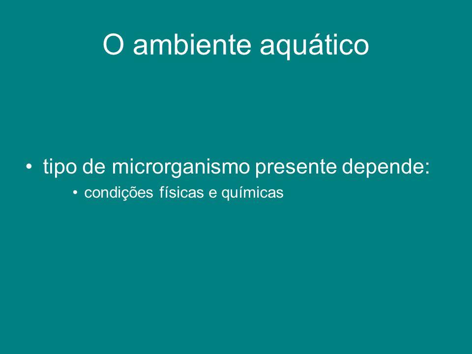 O ambiente aquático tipo de microrganismo presente depende: condições físicas e químicas