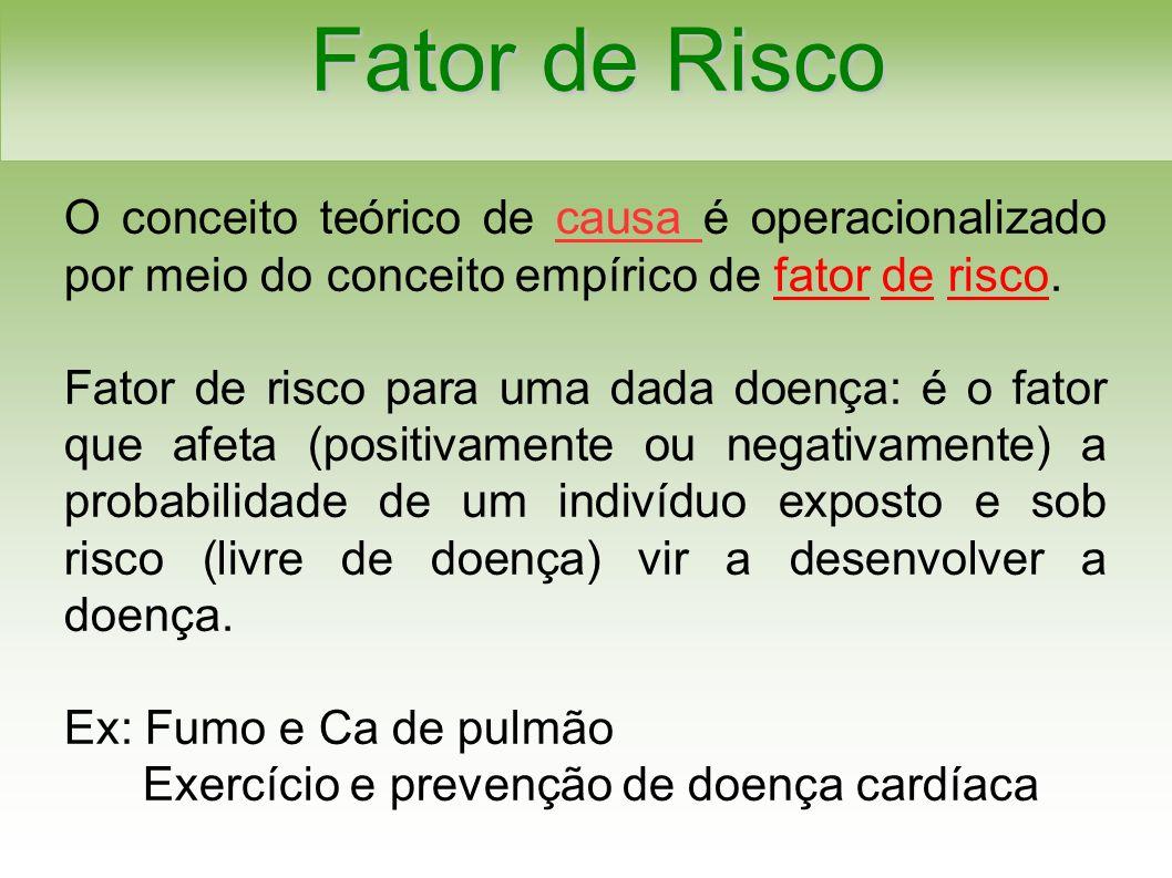 Fator de Risco O conceito teórico de causa é operacionalizado por meio do conceito empírico de fator de risco.