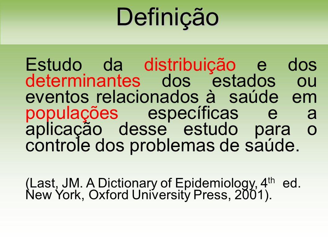 Estudo da distribuição e dos determinantes dos estados ou eventos relacionados à saúde em populações específicas e a aplicação desse estudo para o controle dos problemas de saúde.