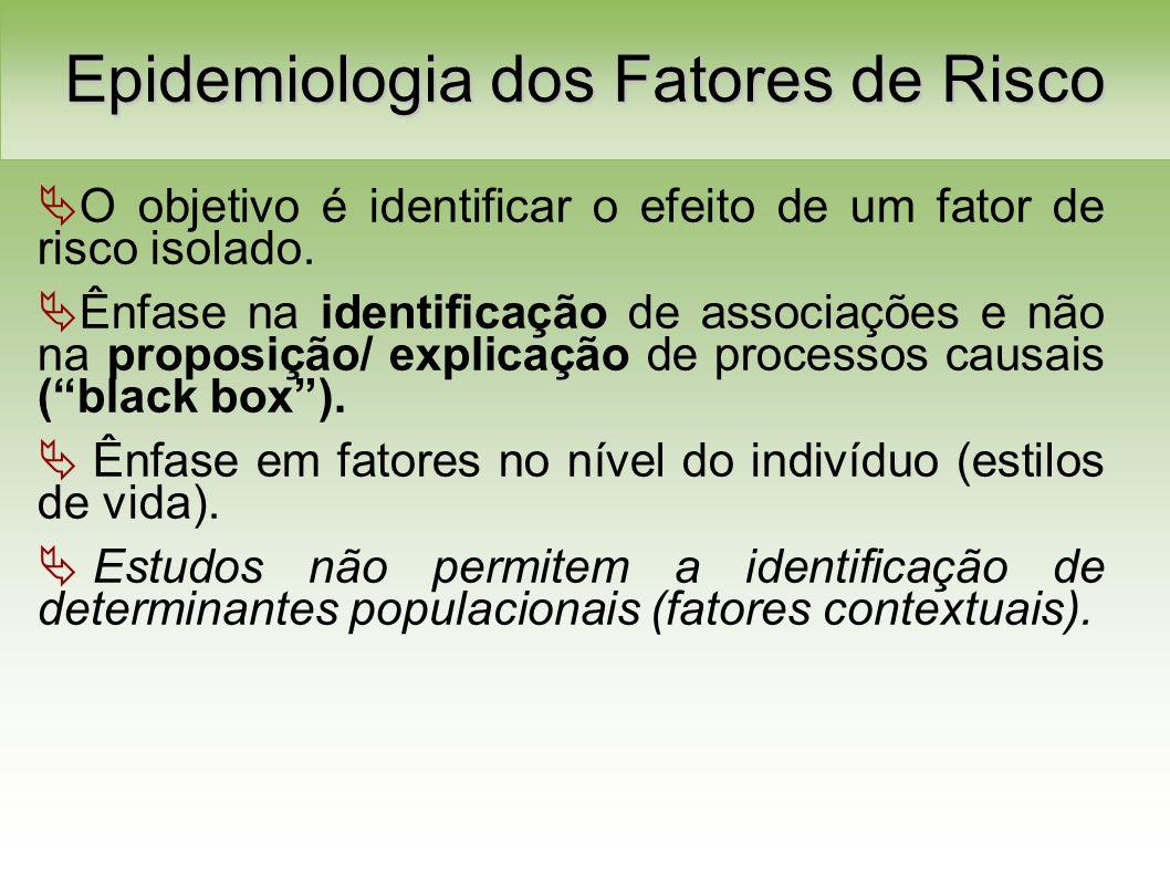 Epidemiologia dos Fatores de Risco O objetivo é identificar o efeito de um fator de risco isolado.