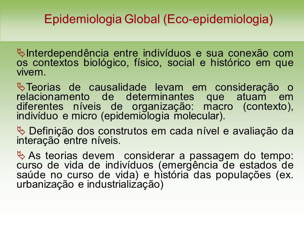 Epidemiologia Global (Eco-epidemiologia) Interdependência entre indivíduos e sua conexão com os contextos biológico, físico, social e histórico em que vivem.