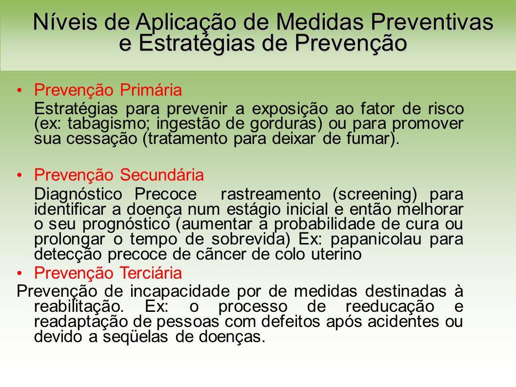 Níveis de Aplicação de Medidas Preventivas e Estratégias de Prevenção Prevenção Primária Estratégias para prevenir a exposição ao fator de risco (ex: tabagismo; ingestão de gorduras) ou para promover sua cessação (tratamento para deixar de fumar).