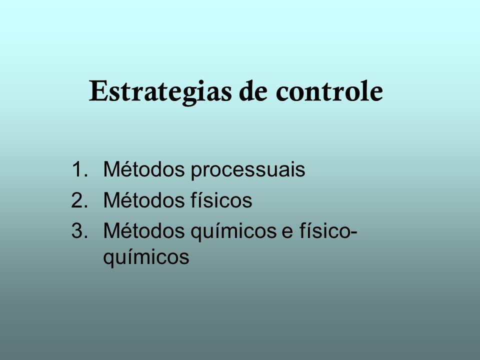 Estrategias de controle 1.Métodos processuais 2.Métodos físicos 3.Métodos químicos e físico- químicos