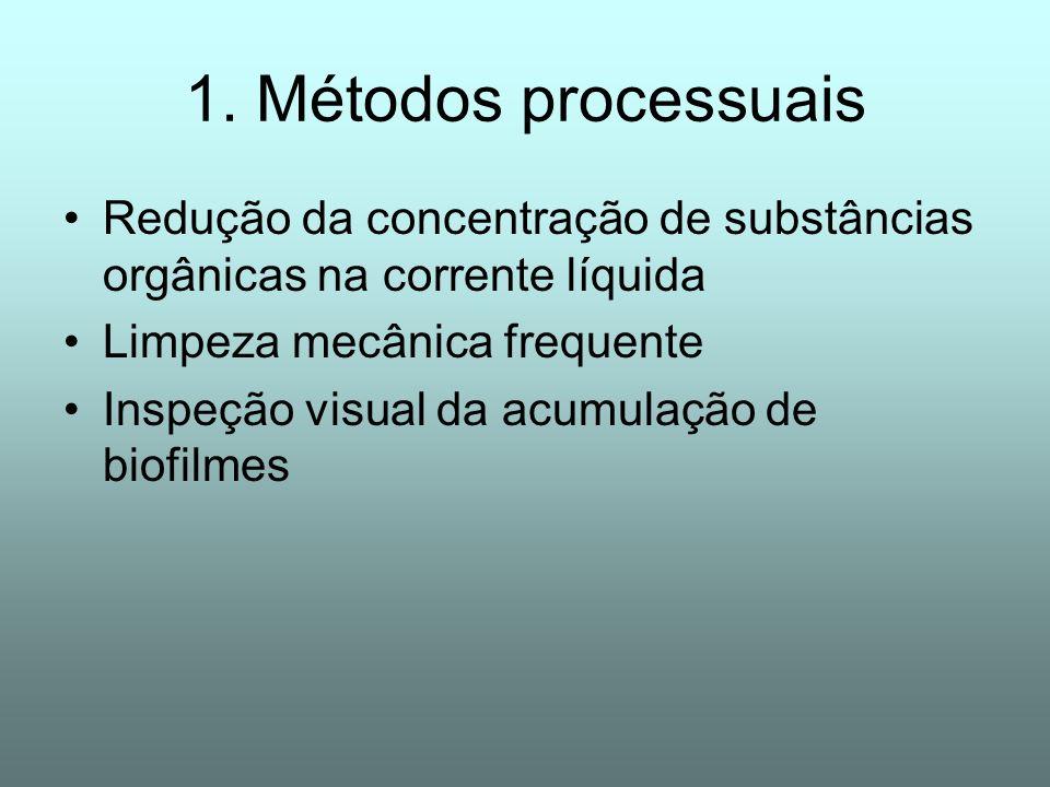 1. Métodos processuais Redução da concentração de substâncias orgânicas na corrente líquida Limpeza mecânica frequente Inspeção visual da acumulação d
